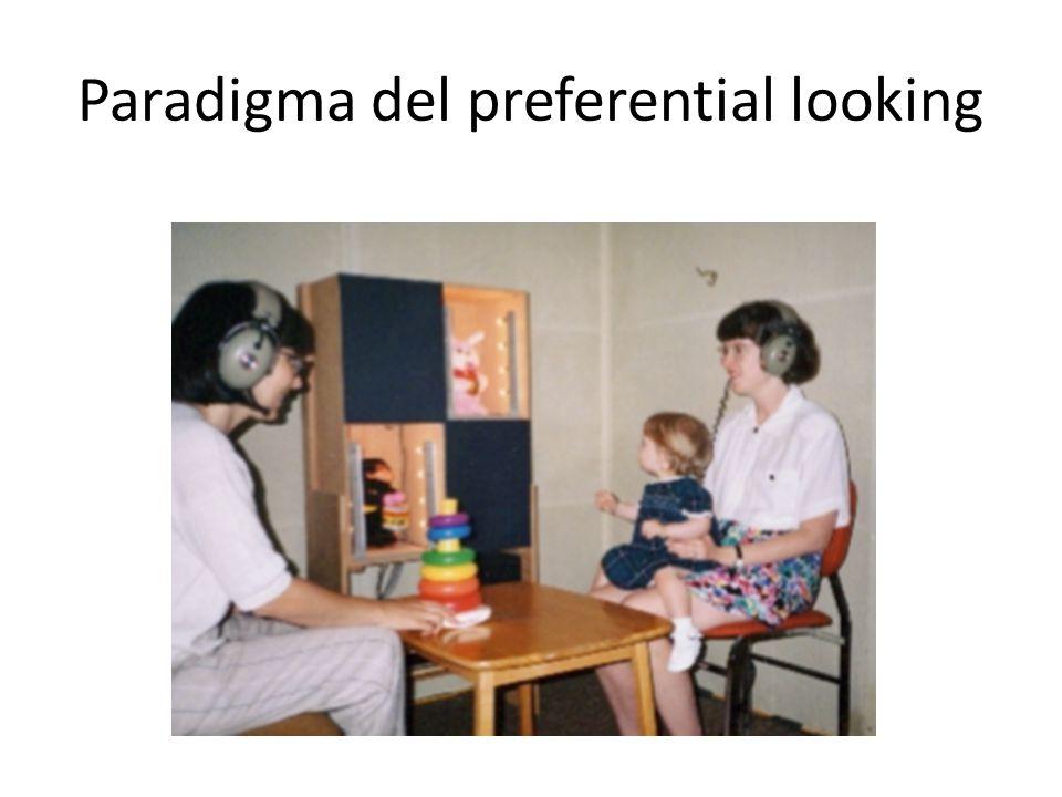Paradigma del preferential looking
