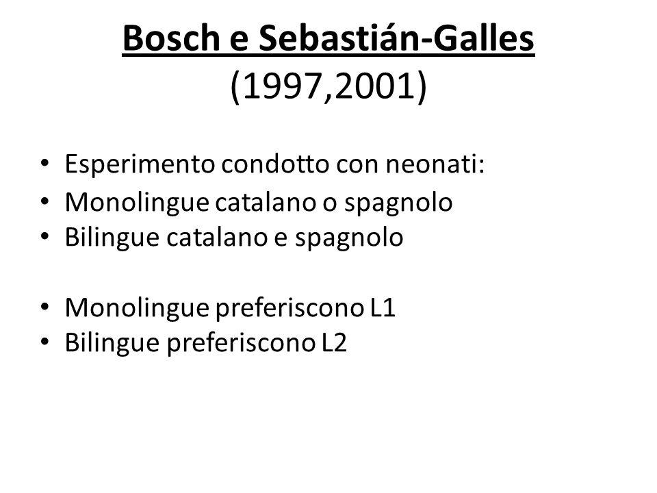 Bosch e Sebastián-Galles (1997,2001) Esperimento condotto con neonati: Monolingue catalano o spagnolo Bilingue catalano e spagnolo Monolingue preferis