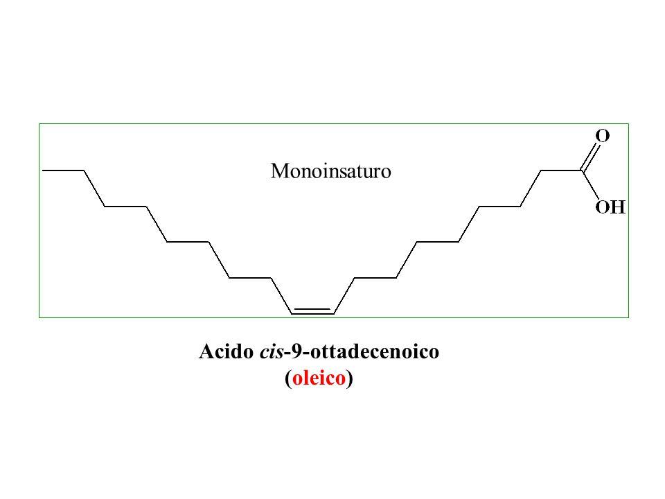 Acido cis-9-ottadecenoico (oleico) Monoinsaturo