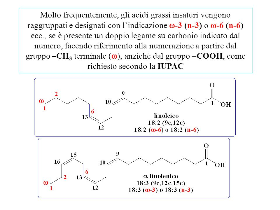 Molto frequentemente, gli acidi grassi insaturi vengono raggruppati e designati con l'indicazione  -3 (n-3) o  -6 (n-6) ecc., se è presente un doppi