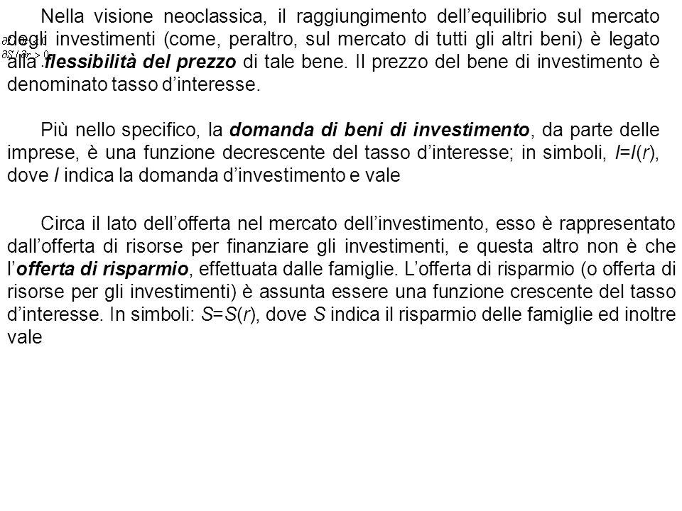 Nella visione neoclassica, il raggiungimento dell'equilibrio sul mercato degli investimenti (come, peraltro, sul mercato di tutti gli altri beni) è legato alla flessibilità del prezzo di tale bene.