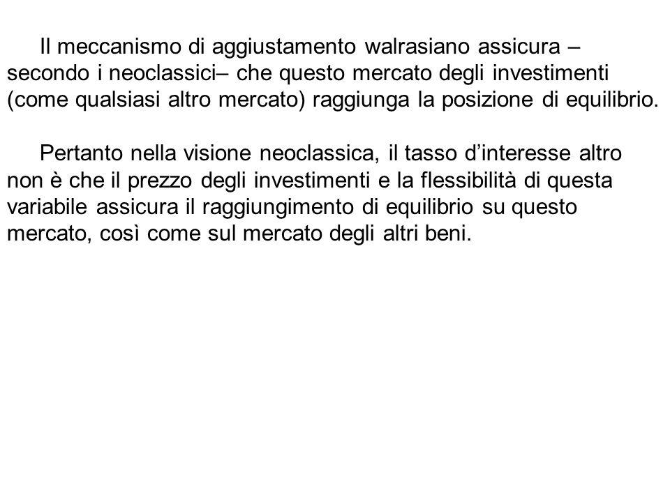 Il meccanismo di aggiustamento walrasiano assicura – secondo i neoclassici– che questo mercato degli investimenti (come qualsiasi altro mercato) raggiunga la posizione di equilibrio.