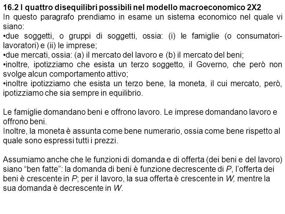 16.2 I quattro disequilibri possibili nel modello macroeconomico 2X2 In questo paragrafo prendiamo in esame un sistema economico nel quale vi siano: d