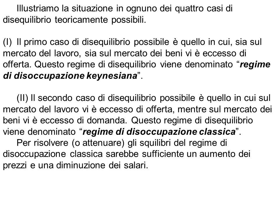 II Regime: disoccupazione classica - eccesso di offerta nel mercato del lavoro; - eccesso di domanda nel mercato dei beni Mercato dei beni Mercato del lavoro P W Q N Nel mercato la mano invisibile darà luogo a P e a W.