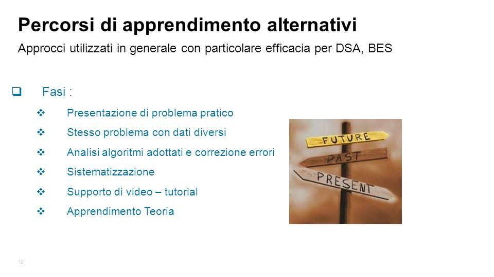 18 Approcci utilizzati in generale con particolare efficacia per DSA, BES Percorsi di apprendimento alternativi  Fasi :  Presentazione di problema p