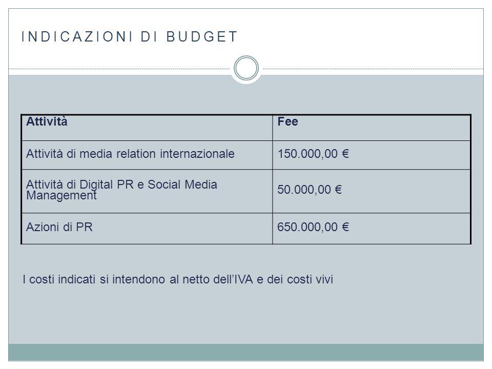 INDICAZIONI DI BUDGET AttivitàFee Attività di media relation internazionale150.000,00 € Attività di Digital PR e Social Media Management 50.000,00 € A