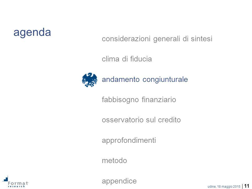 udine, 18 maggio 2015 | 11 agenda considerazioni generali di sintesi clima di fiducia andamento congiunturale fabbisogno finanziario osservatorio sul credito approfondimenti metodo appendice