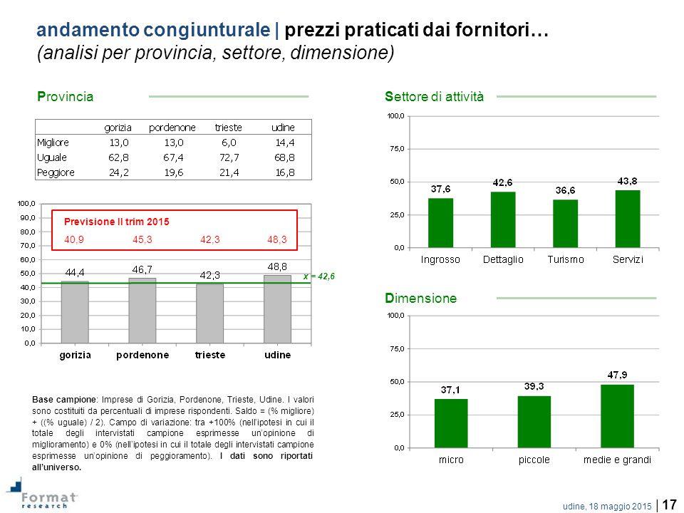 udine, 18 maggio 2015 | 17 andamento congiunturale | prezzi praticati dai fornitori… (analisi per provincia, settore, dimensione) Base campione: Imprese di Gorizia, Pordenone, Trieste, Udine.