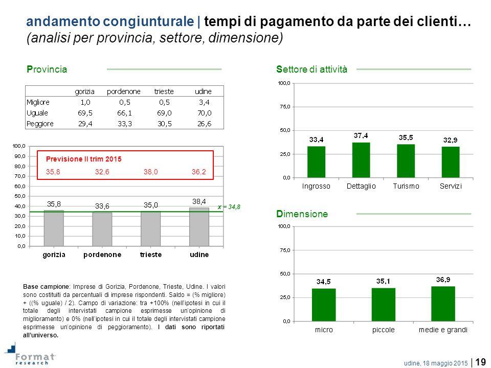 udine, 18 maggio 2015 | 19 andamento congiunturale | tempi di pagamento da parte dei clienti… (analisi per provincia, settore, dimensione) Base campione: Imprese di Gorizia, Pordenone, Trieste, Udine.