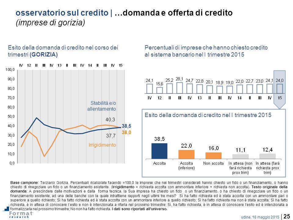 udine, 18 maggio 2015 | 25 osservatorio sul credito | …domanda e offerta di credito (imprese di gorizia) Base campione: Terziario Gorizia.
