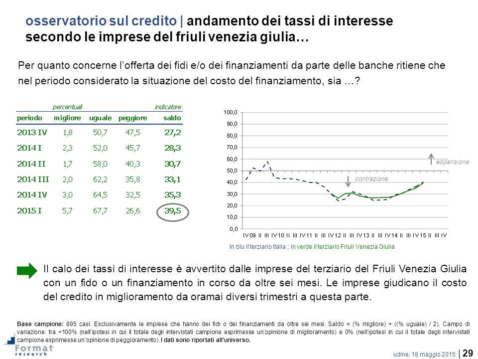 udine, 18 maggio 2015 | 29 Per quanto concerne l'offerta dei fidi e/o dei finanziamenti da parte delle banche ritiene che nel periodo considerato la situazione del costo del finanziamento, sia ….