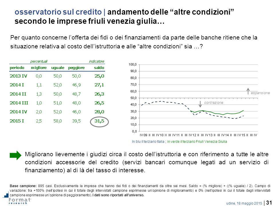 udine, 18 maggio 2015 | 31 Per quanto concerne l'offerta dei fidi o dei finanziamenti da parte delle banche ritiene che la situazione relativa al costo dell'istruttoria e alle altre condizioni sia ….
