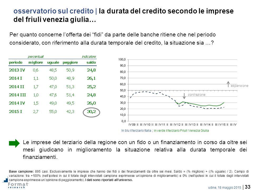 udine, 18 maggio 2015 | 33 Per quanto concerne l'offerta dei fidi da parte delle banche ritiene che nel periodo considerato, con riferimento alla durata temporale del credito, la situazione sia ….