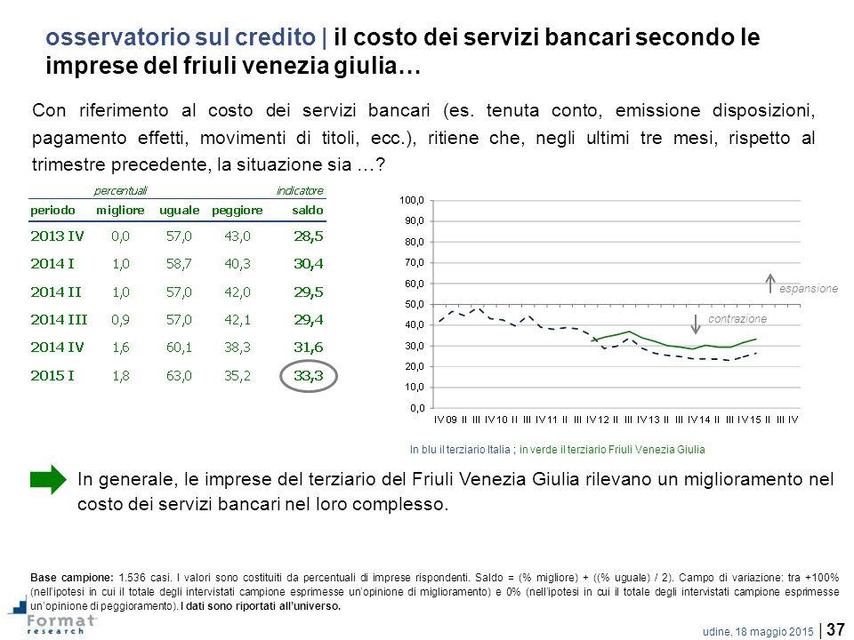 udine, 18 maggio 2015 | 37 Con riferimento al costo dei servizi bancari (es.