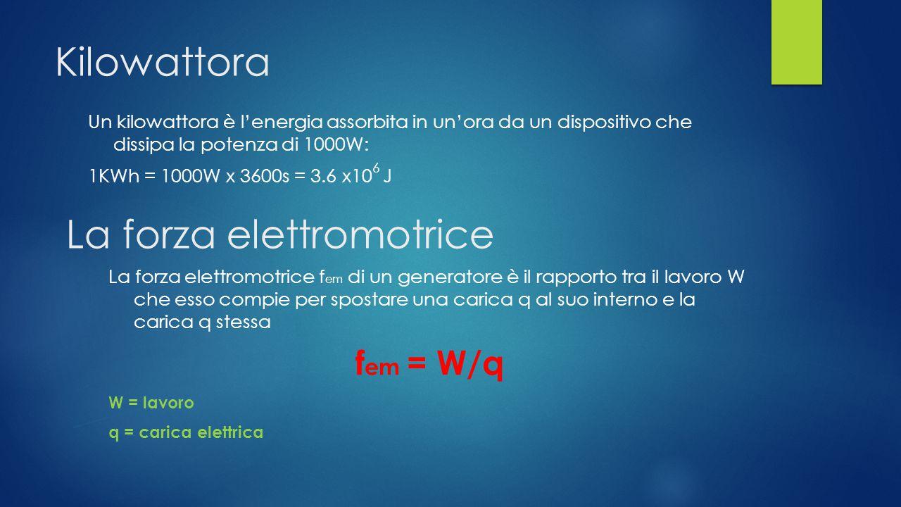 Potenza dissipata Si chiama potenza dissipata dal resistore la rapidità con cui l'energia elettrica è trasformata in energia interna del resistore P=R