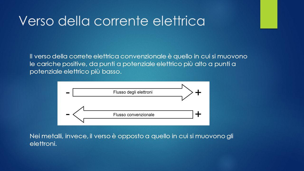 Verso della corrente elettrica Il verso della correte elettrica convenzionale è quello in cui si muovono le cariche positive, da punti a potenziale elettrico più alto a punti a potenziale elettrico più basso.