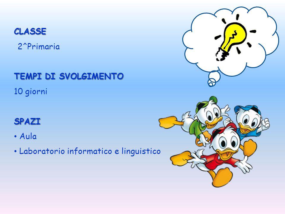 CLASSE 2^Primaria TEMPI DI SVOLGIMENTO 10 giorniSPAZI Aula Laboratorio informatico e linguistico