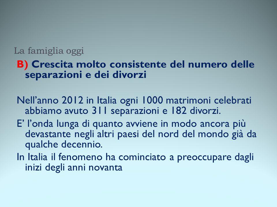 La famiglia oggi B) Crescita molto consistente del numero delle separazioni e dei divorzi Nell'anno 2012 in Italia ogni 1000 matrimoni celebrati abbia