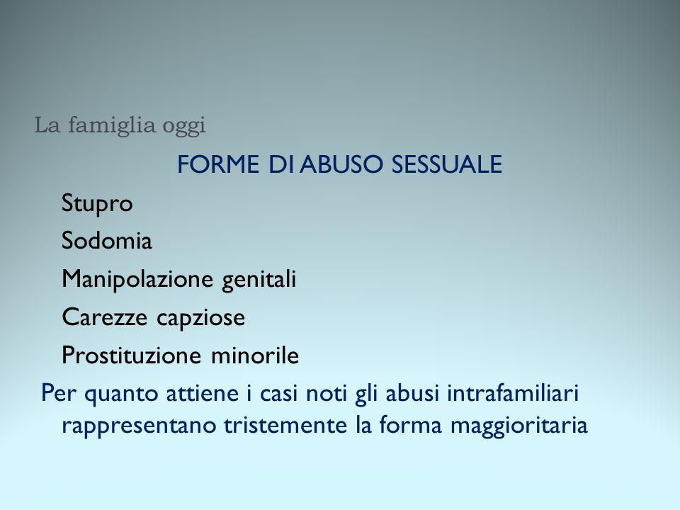 La famiglia oggi FORME DI ABUSO SESSUALE Stupro Sodomia Manipolazione genitali Carezze capziose Prostituzione minorile Per quanto attiene i casi noti