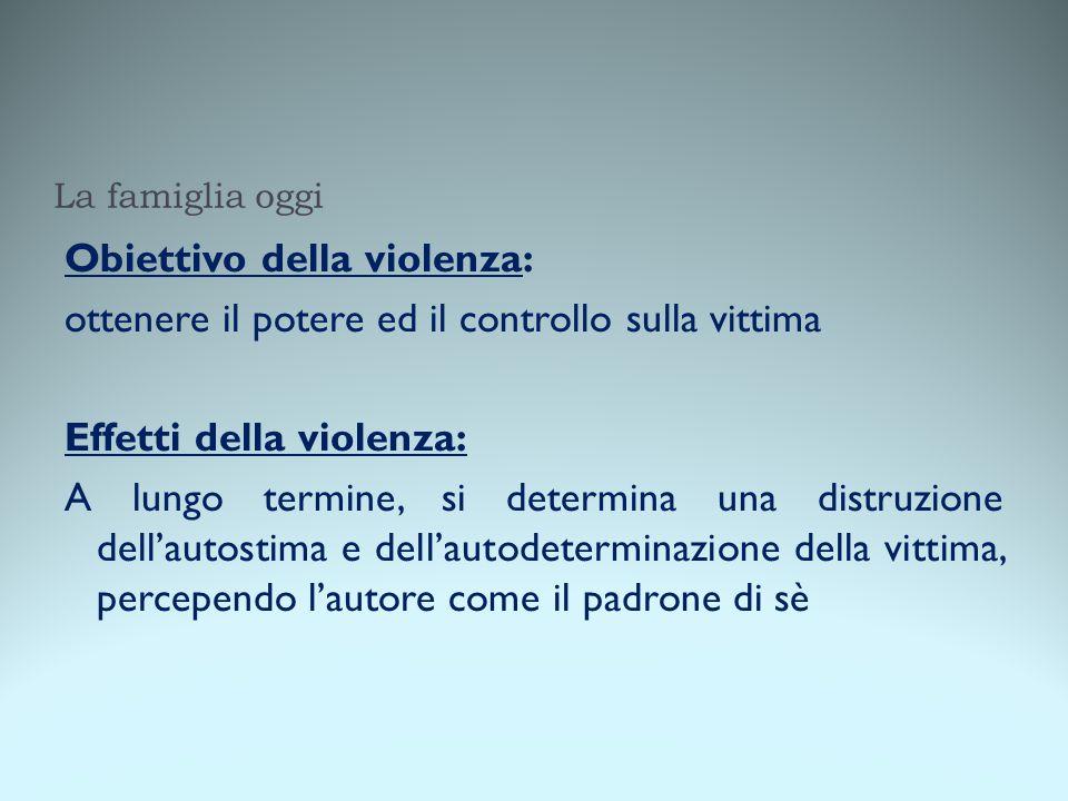 La famiglia oggi Obiettivo della violenza: ottenere il potere ed il controllo sulla vittima Effetti della violenza: A lungo termine, si determina una