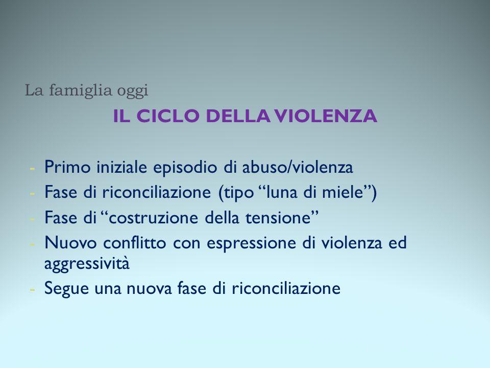 """La famiglia oggi IL CICLO DELLA VIOLENZA - Primo iniziale episodio di abuso/violenza - Fase di riconciliazione (tipo """"luna di miele"""") - Fase di """"costr"""
