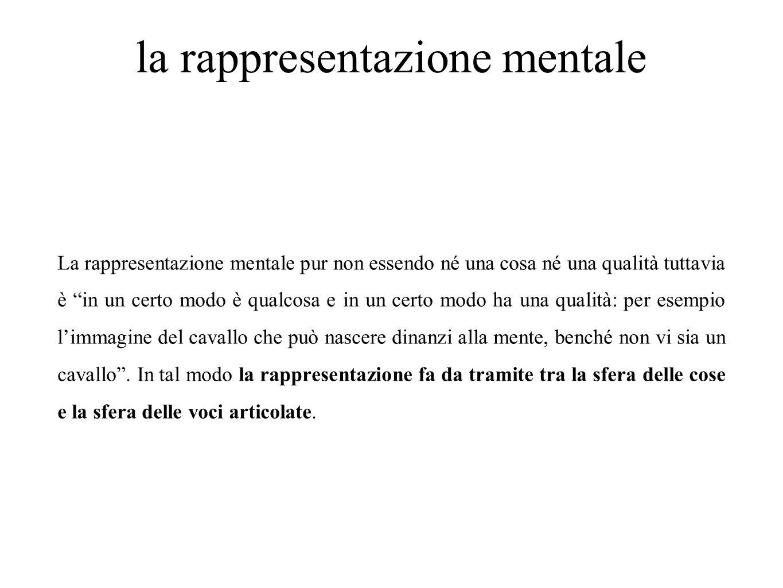 """la rappresentazione mentale La rappresentazione mentale pur non essendo né una cosa né una qualità tuttavia è """"in un certo modo è qualcosa e in un cer"""