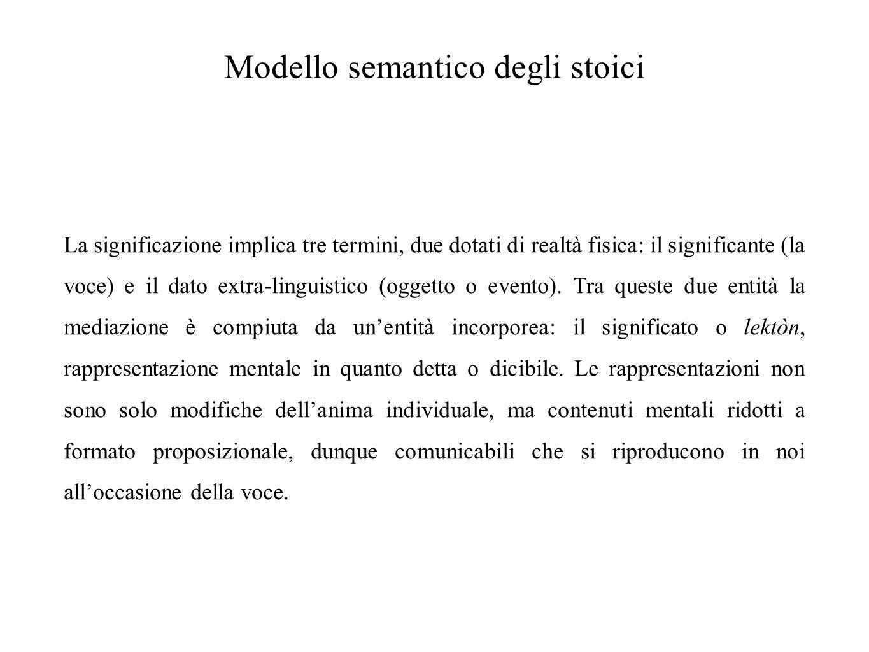 Modello semantico degli stoici La significazione implica tre termini, due dotati di realtà fisica: il significante (la voce) e il dato extra-linguisti
