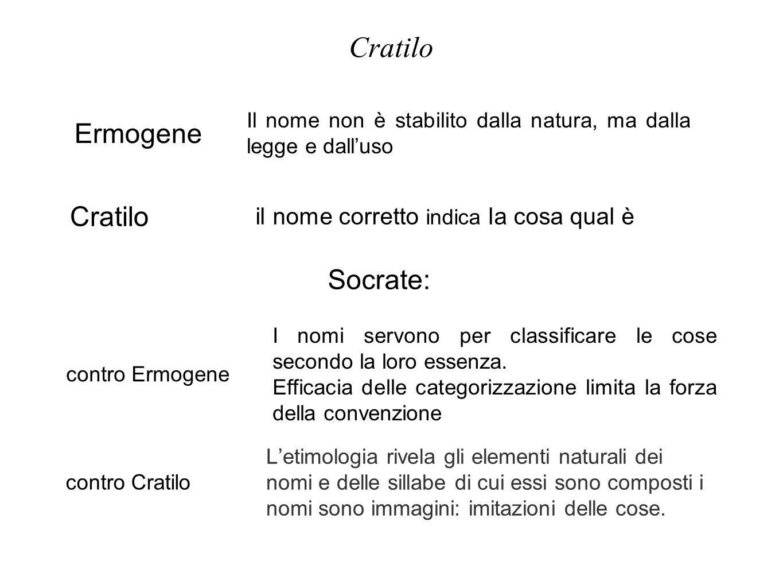 Ermogene Il nome non è stabilito dalla natura, ma dalla legge e dall'uso Cratilo il nome corretto indica la cosa qual è Socrate: contro Ermogene I nom