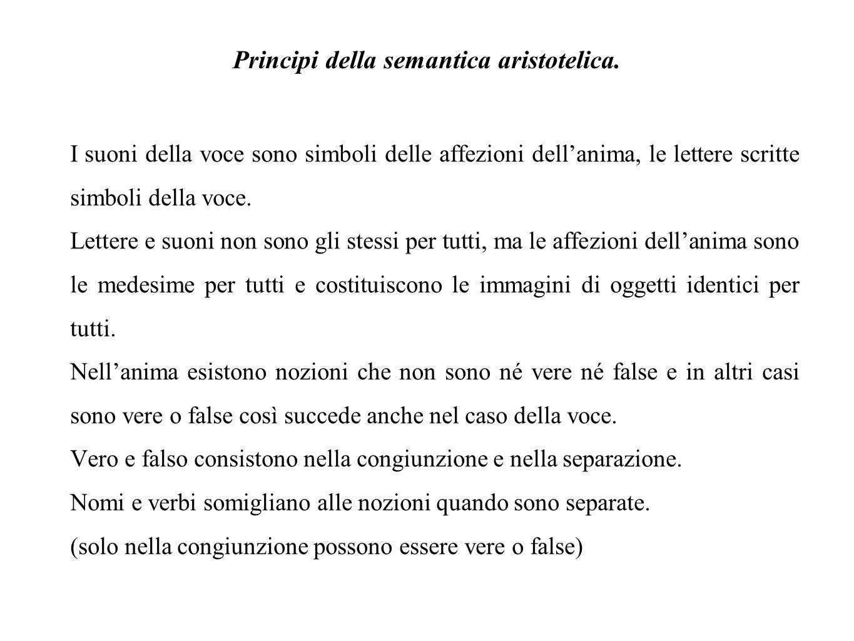 Principi della semantica aristotelica. I suoni della voce sono simboli delle affezioni dell'anima, le lettere scritte simboli della voce. Lettere e su