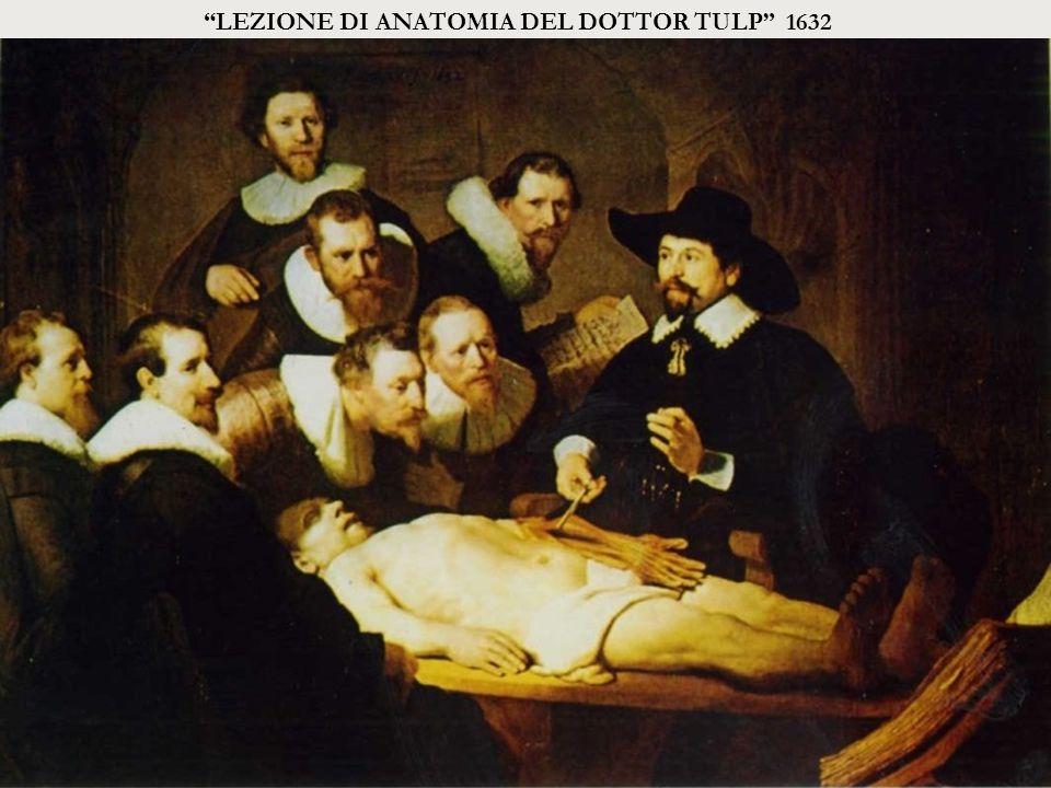 """""""LEZIONE DI ANATOMIA DEL DOTTOR TULP"""" 1632"""