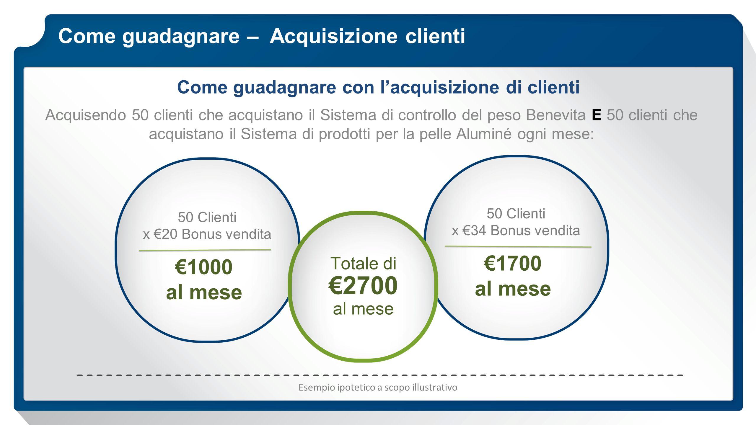Come guadagnare – Acquisizione clienti Come guadagnare con l'acquisizione di clienti Acquisendo 50 clienti che acquistano il Sistema di controllo del