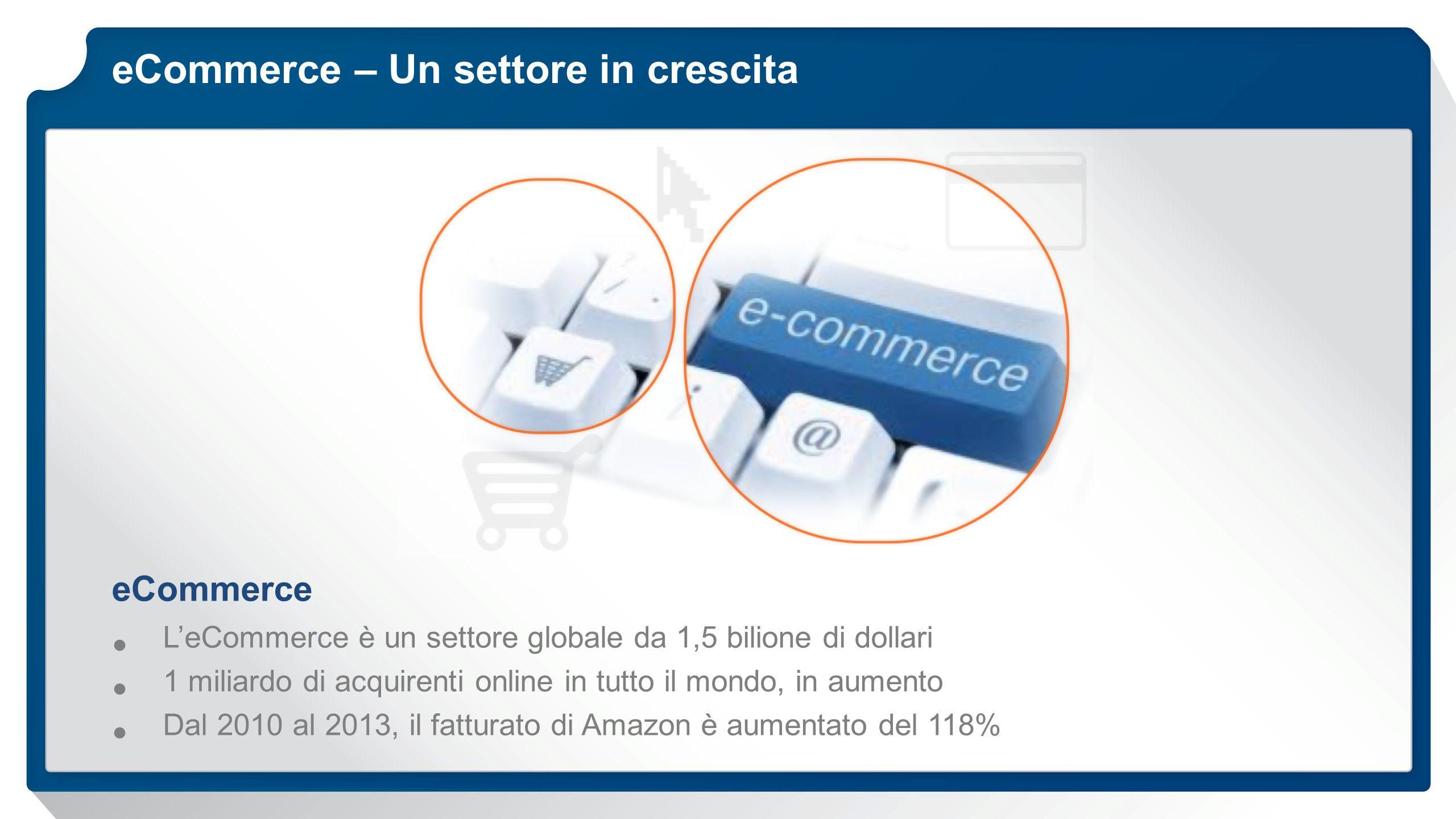 eCommerce – Un settore in crescita eCommerce L'eCommerce è un settore globale da 1,5 bilione di dollari 1 miliardo di acquirenti online in tutto il mondo, in aumento Dal 2010 al 2013, il fatturato di Amazon è aumentato del 118%