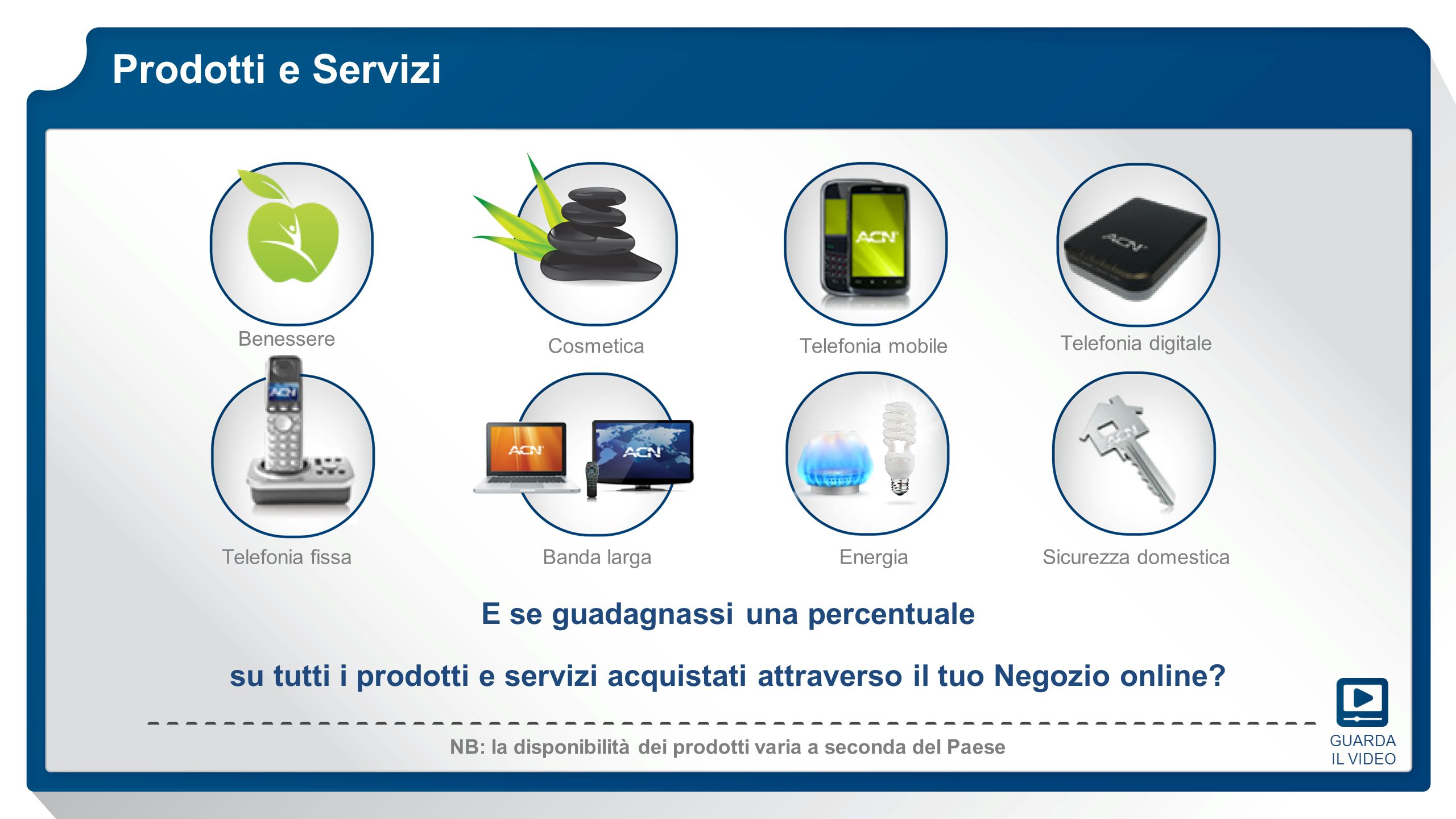 Prodotti e Servizi NB: la disponibilità dei prodotti varia a seconda del Paese E se guadagnassi una percentuale su tutti i prodotti e servizi acquista