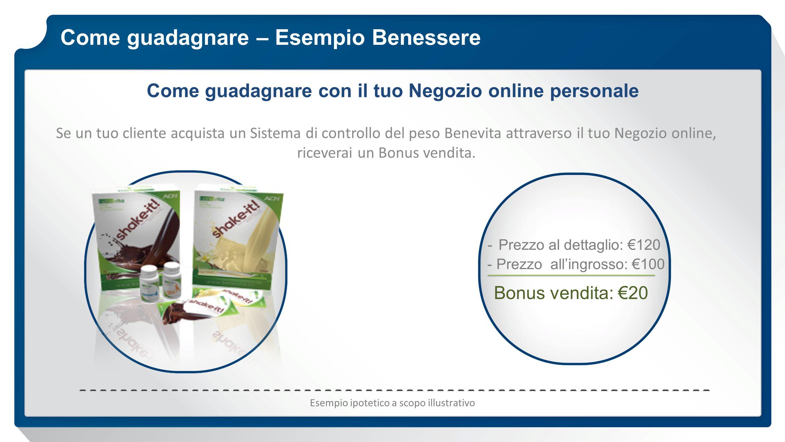 Come guadagnare – Esempio Benessere Come guadagnare con il tuo Negozio online personale Se un tuo cliente acquista un Sistema di controllo del peso Be