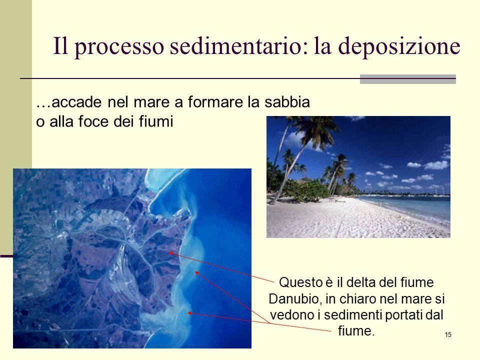 15 Il processo sedimentario: la deposizione …accade nel mare a formare la sabbia o alla foce dei fiumi Questo è il delta del fiume Danubio, in chiaro