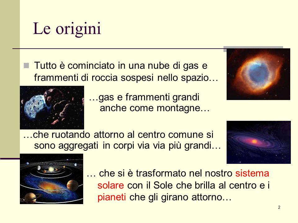 2 Le origini Tutto è cominciato in una nube di gas e frammenti di roccia sospesi nello spazio… … che si è trasformato nel nostro sistema solare con il