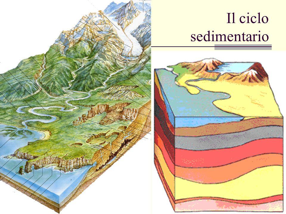 22 Il ciclo sedimentario