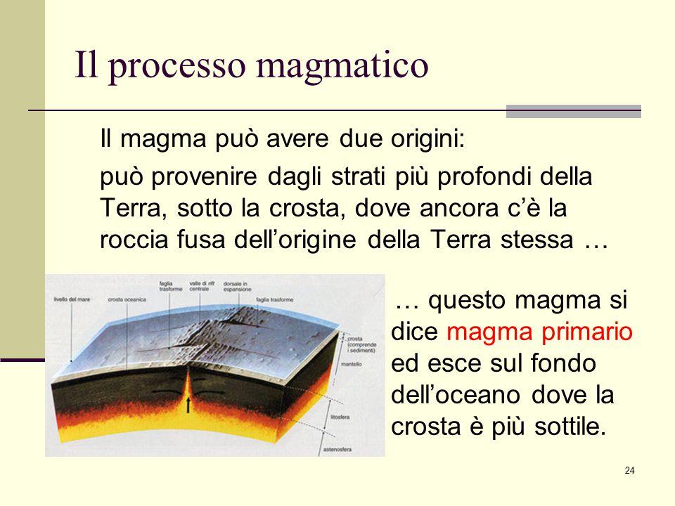 24 Il processo magmatico Il magma può avere due origini: può provenire dagli strati più profondi della Terra, sotto la crosta, dove ancora c'è la rocc