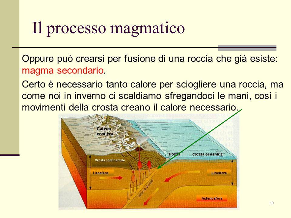 25 Il processo magmatico Oppure può crearsi per fusione di una roccia che già esiste: magma secondario. Certo è necessario tanto calore per sciogliere