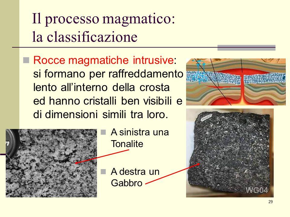 29 Il processo magmatico: la classificazione Rocce magmatiche intrusive: si formano per raffreddamento lento all'interno della crosta ed hanno cristal