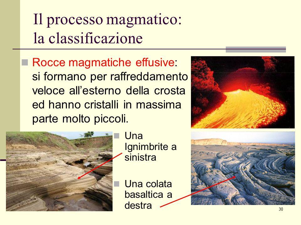 30 Il processo magmatico: la classificazione Una Ignimbrite a sinistra Una colata basaltica a destra Rocce magmatiche effusive: si formano per raffred