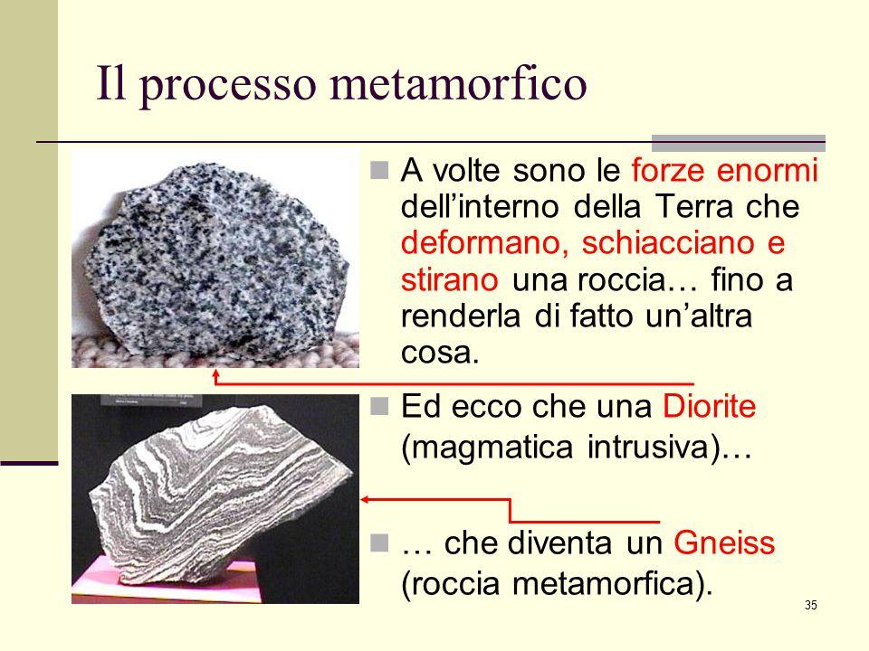 35 Il processo metamorfico A volte sono le forze enormi dell'interno della Terra che deformano, schiacciano e stirano una roccia… fino a renderla di f