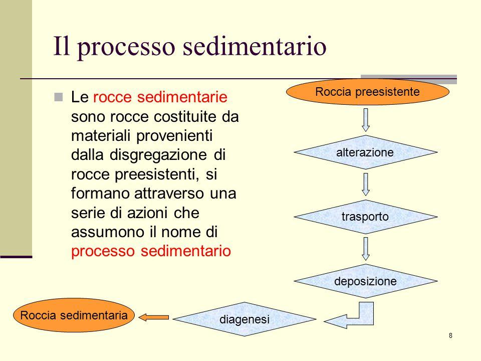8 Il processo sedimentario Le rocce sedimentarie sono rocce costituite da materiali provenienti dalla disgregazione di rocce preesistenti, si formano