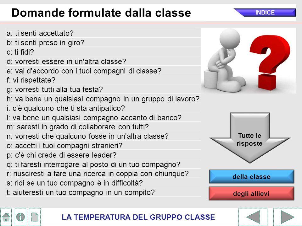 Domande formulate dalla classe LA TEMPERATURA DEL GRUPPO CLASSE a: ti senti accettato? b: ti senti preso in giro? c: ti fidi? d: vorresti essere in un