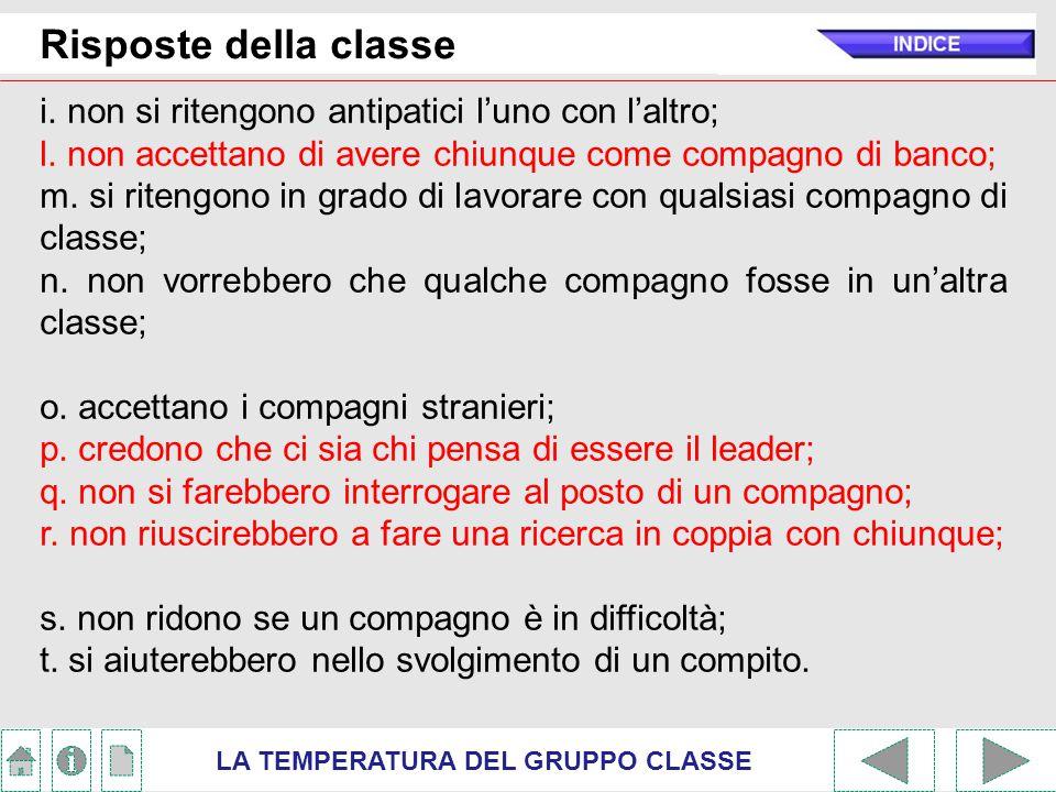 Risposte della classe LA TEMPERATURA DEL GRUPPO CLASSE i. non si ritengono antipatici l'uno con l'altro; l. non accettano di avere chiunque come compa