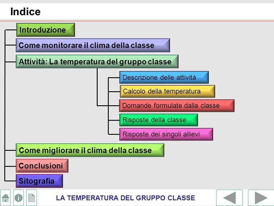 Introduzione Domande formulate dalla classe Descrizione delle attività Indice Calcolo della temperatura Risposte della classe Risposte dei singoli all