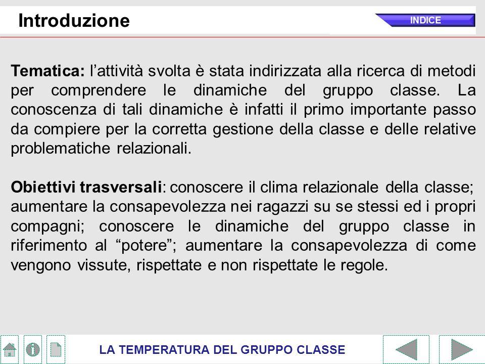 Introduzione Tematica: l'attività svolta è stata indirizzata alla ricerca di metodi per comprendere le dinamiche del gruppo classe. La conoscenza di t