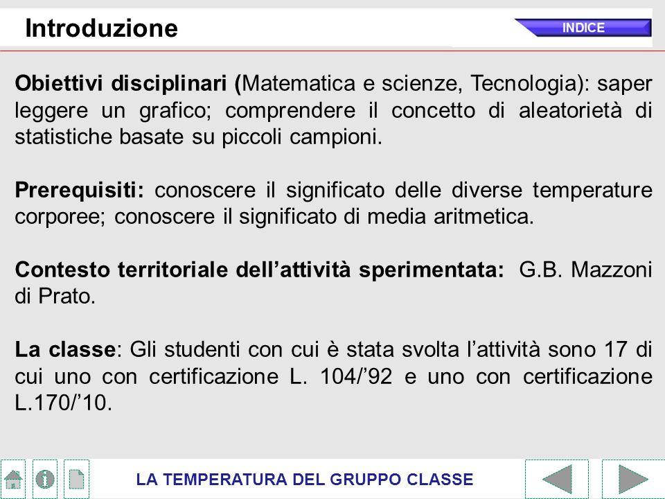 Risposte della classe LA TEMPERATURA DEL GRUPPO CLASSE Nei grafici è riportato il valore medio ottenuto dalla classe in rosso, av, +/- una dev.st.