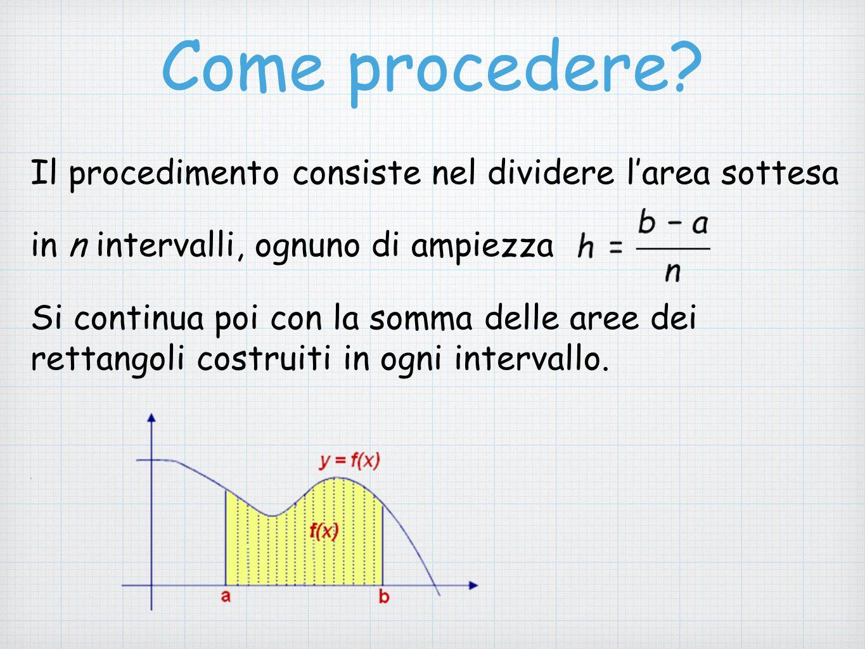 Come procedere? Il procedimento consiste nel dividere l'area sottesa in n intervalli, ognuno di ampiezza Si continua poi con la somma delle aree dei r