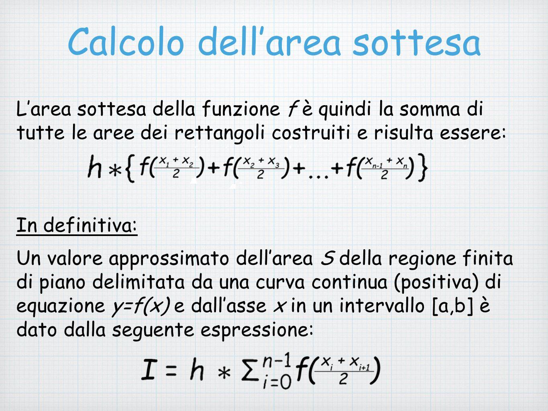 Calcolo dell'area sottesa L'area sottesa della funzione f è quindi la somma di tutte le aree dei rettangoli costruiti e risulta essere: In definitiva: